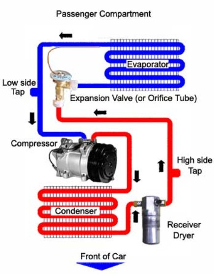 car AC system with expansion valve