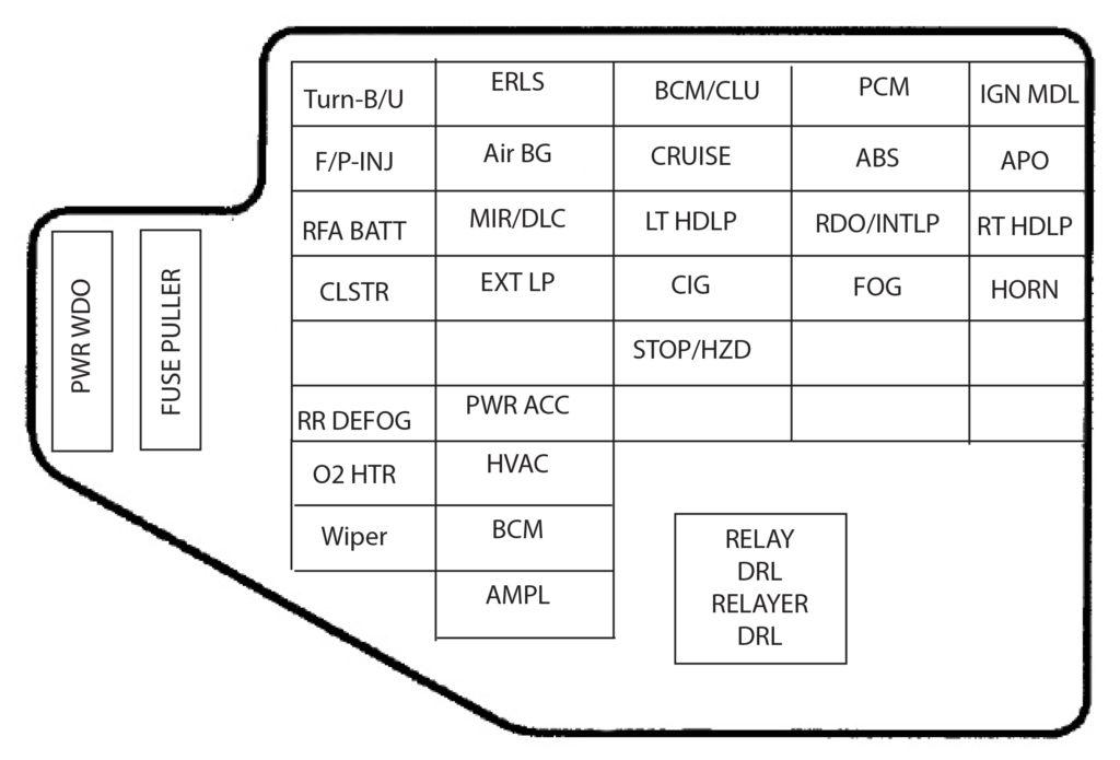 Diagram 99 Cavalier Fuse Diagram Full Version Hd Quality Fuse Diagram Bmwdiagrams Tiburecotrail It