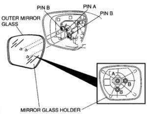 unsnap broken side view mmirror glass