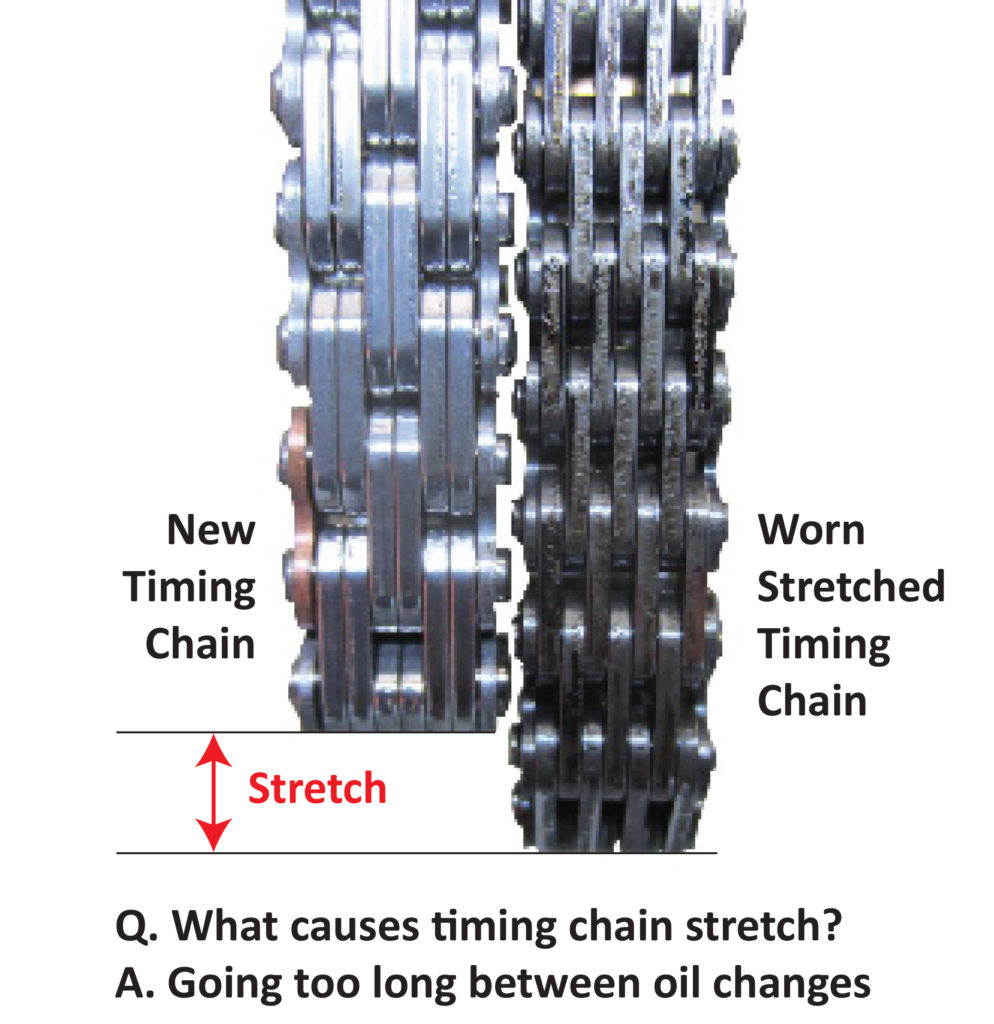 timing chain stretch