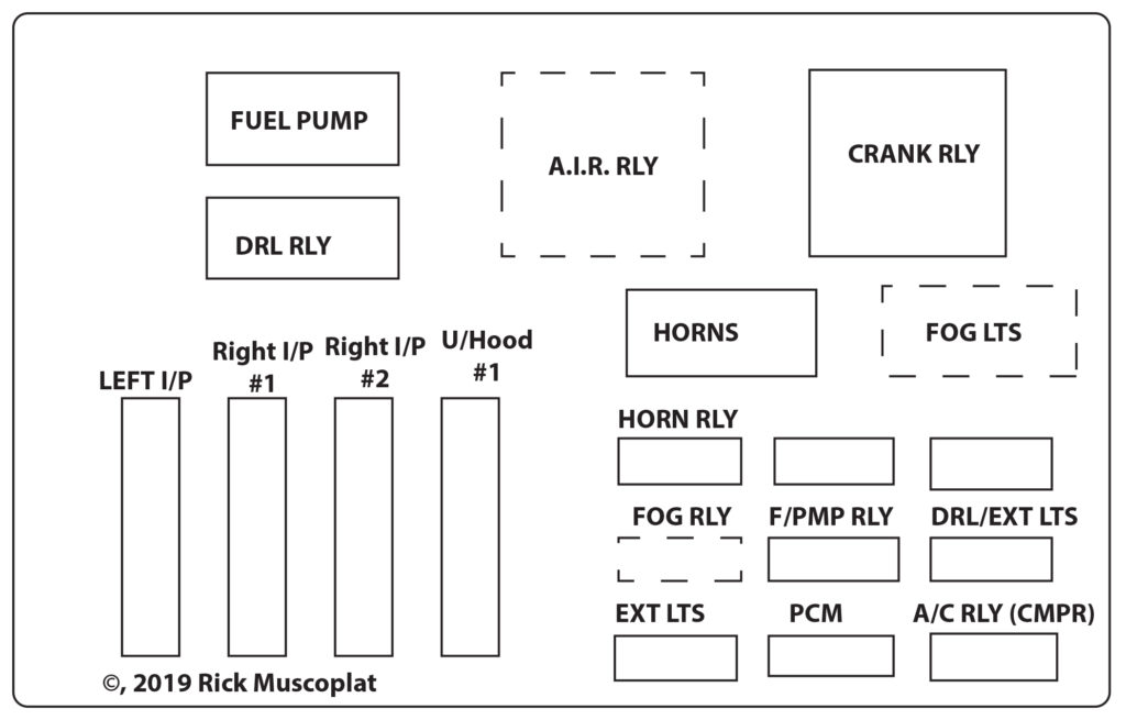 Chevy Impala Fuse Diagram