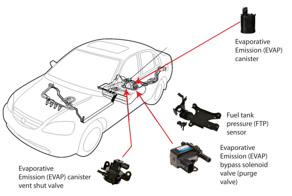 P1457 Honda evap system diagram
