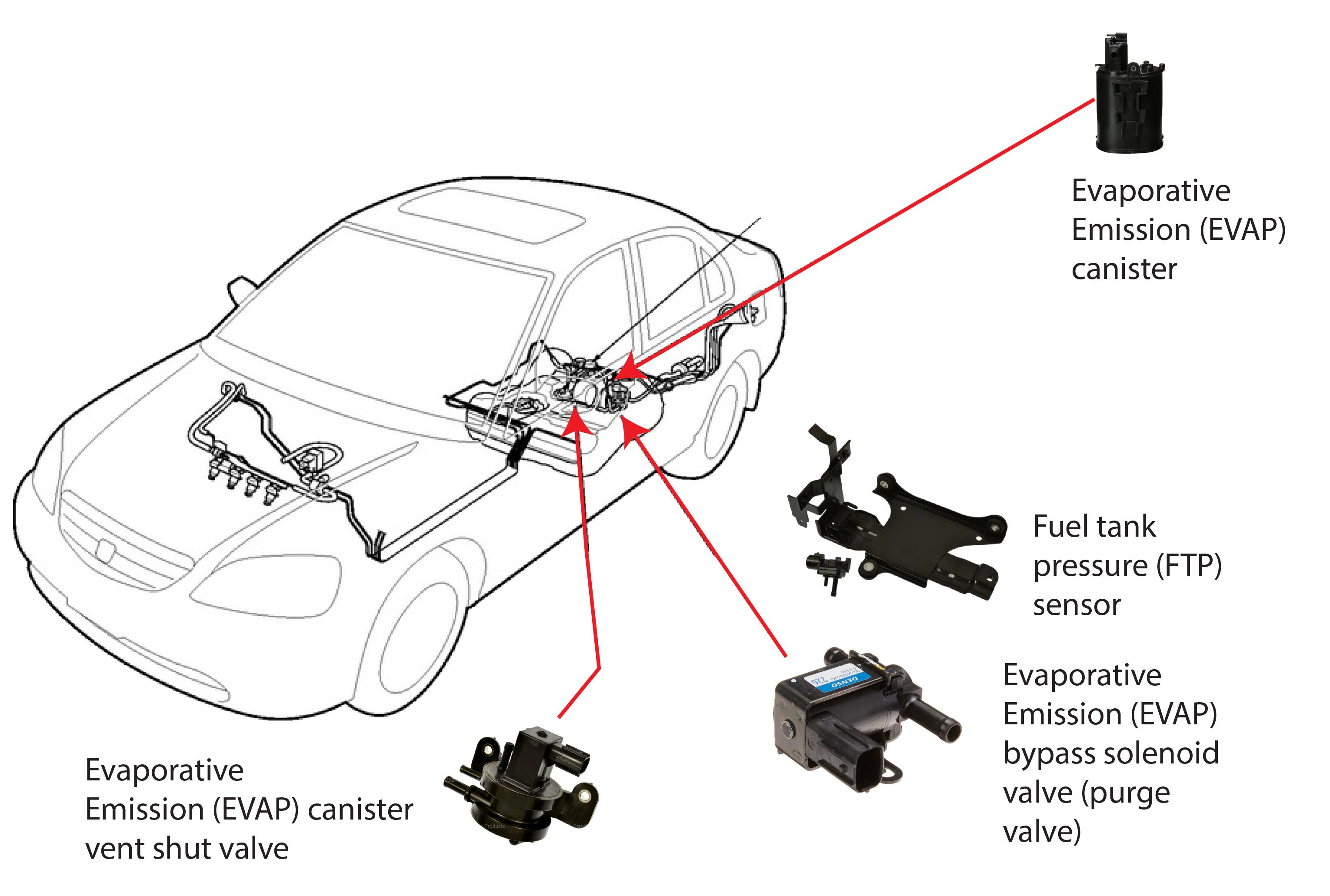 P1457 Honda — Ricks Free Auto Repair Advice Ricks Free Auto