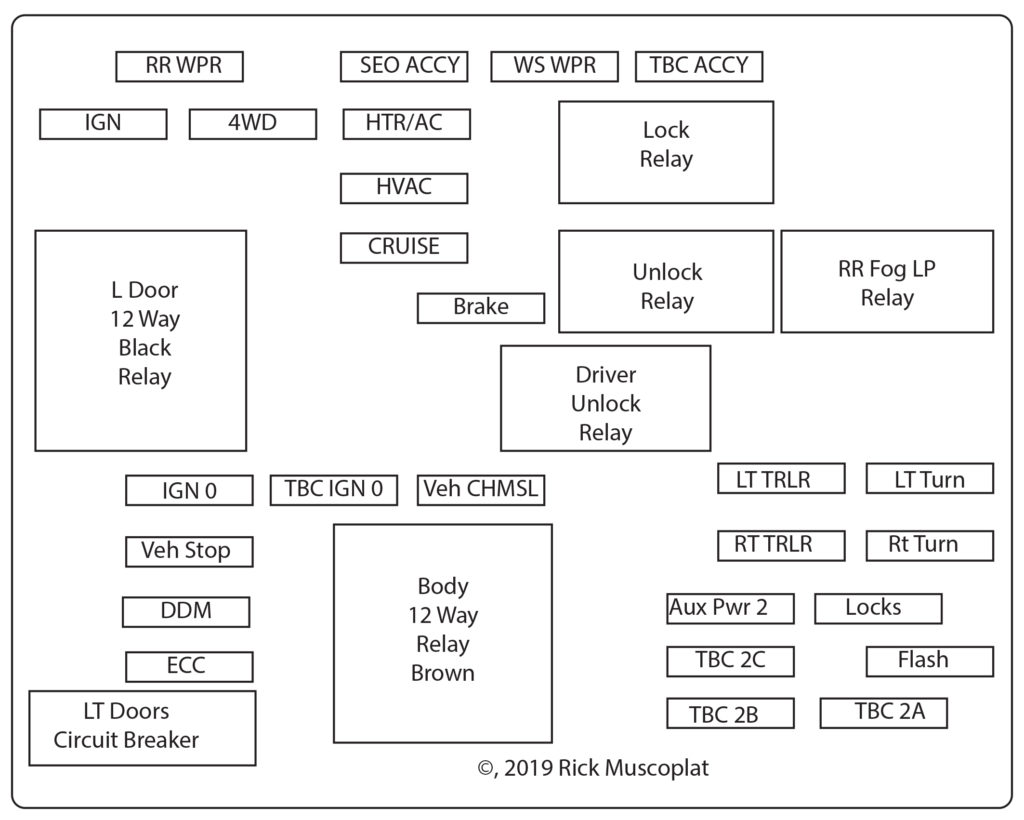 2005 Chevrolet Tahoe Fuse Diagrams — Ricks Free Auto ...