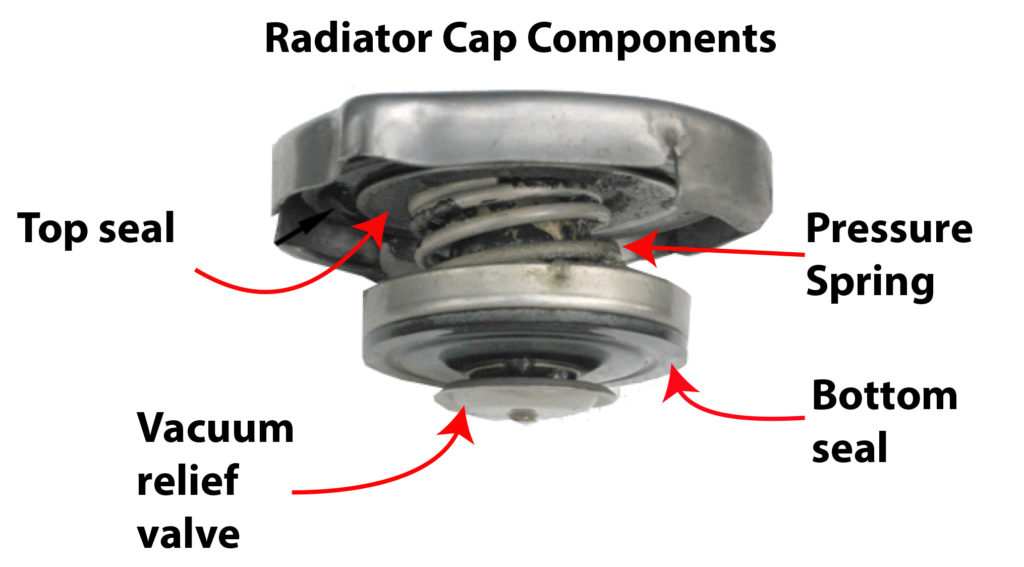 Bad Radiator Cap Symptoms >> Radiator Hose Collapsed Ricks Free Auto Repair Advice