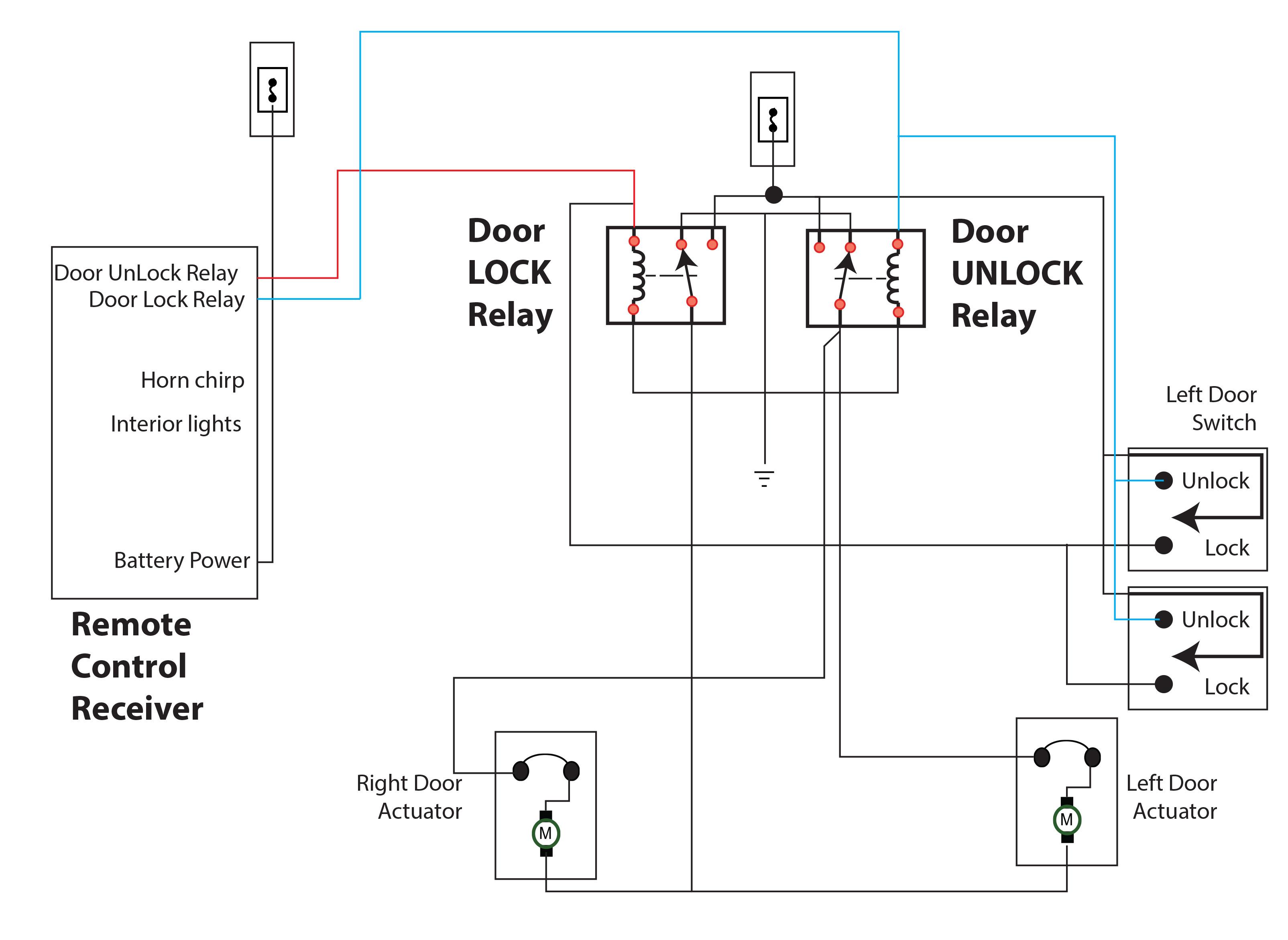 power door locks don't work — ricks free auto repair advice ricks free auto  repair advice | automotive repair tips and how-to  rick's free auto repair advice