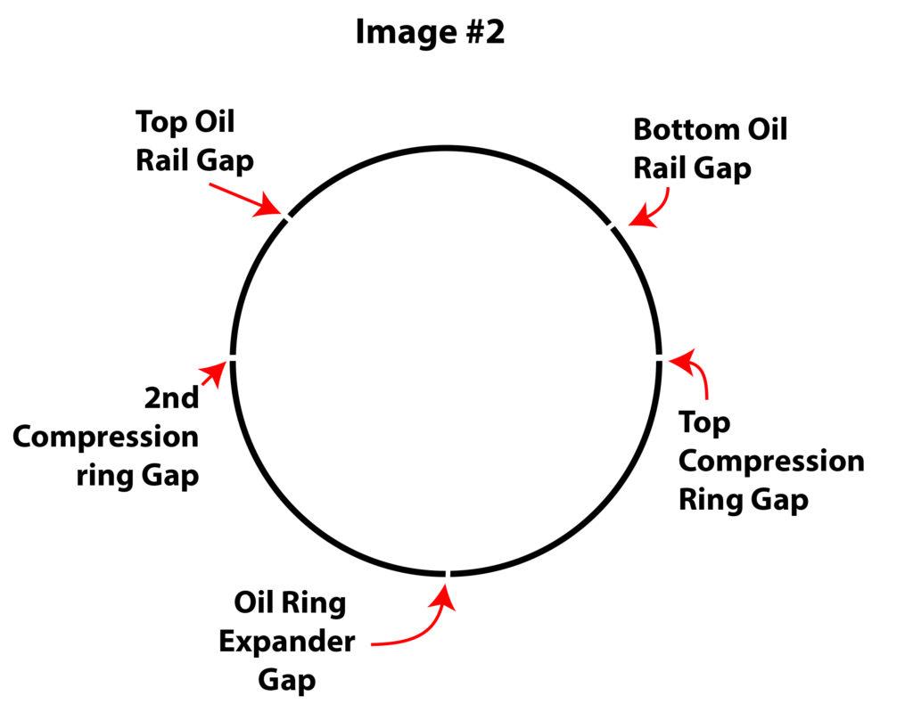 Piston ring gap placement