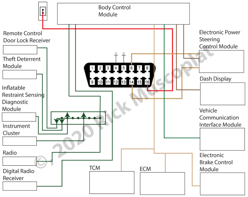 Cobalt wiring diagram