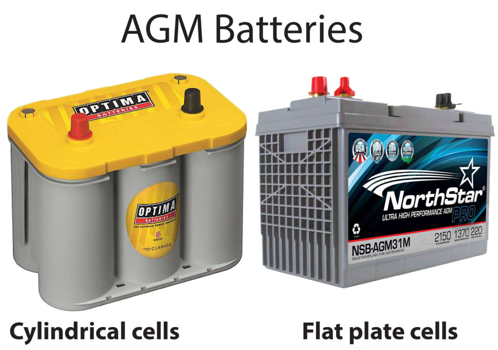 AGM battery