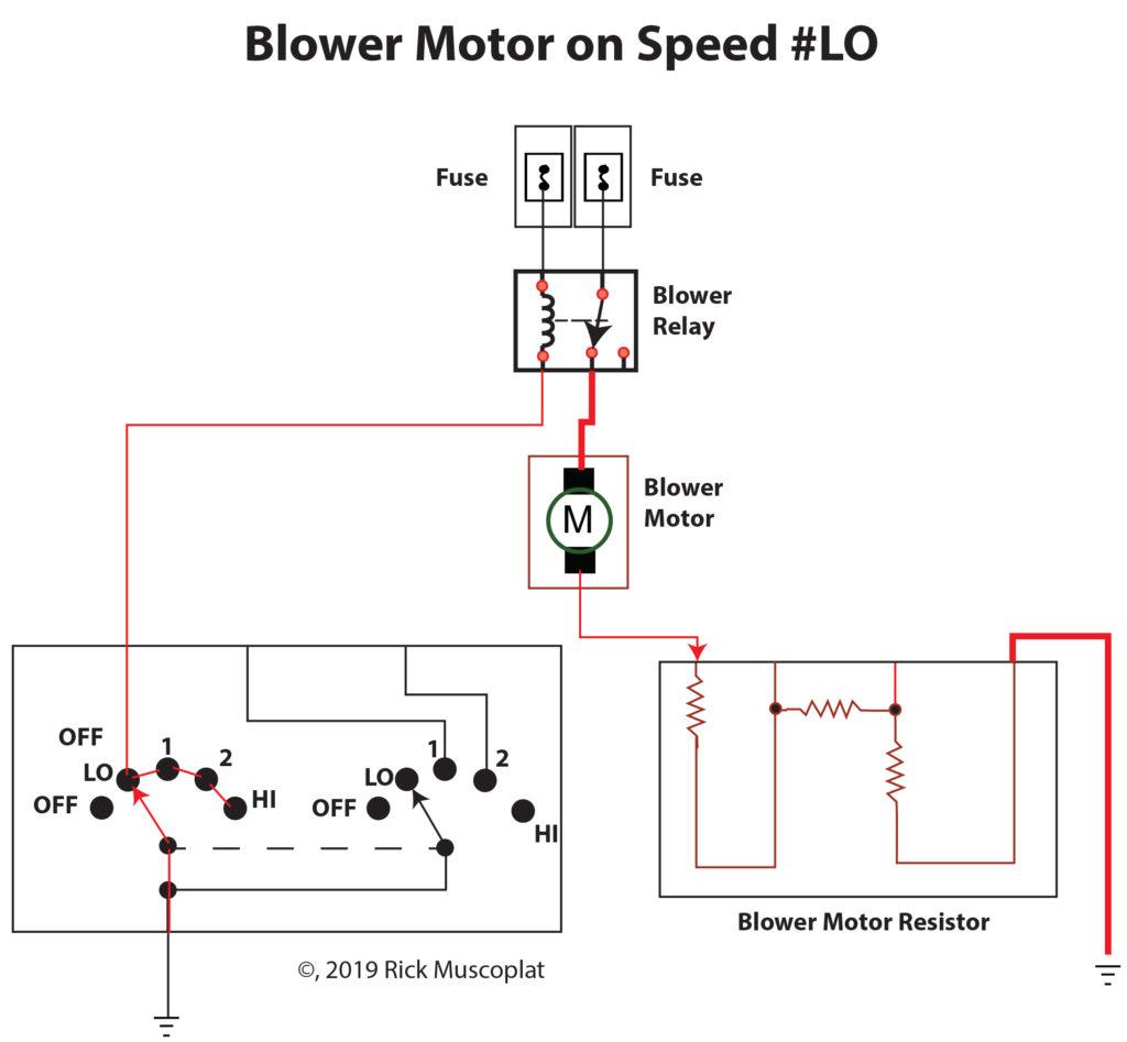 blower motor on low speed