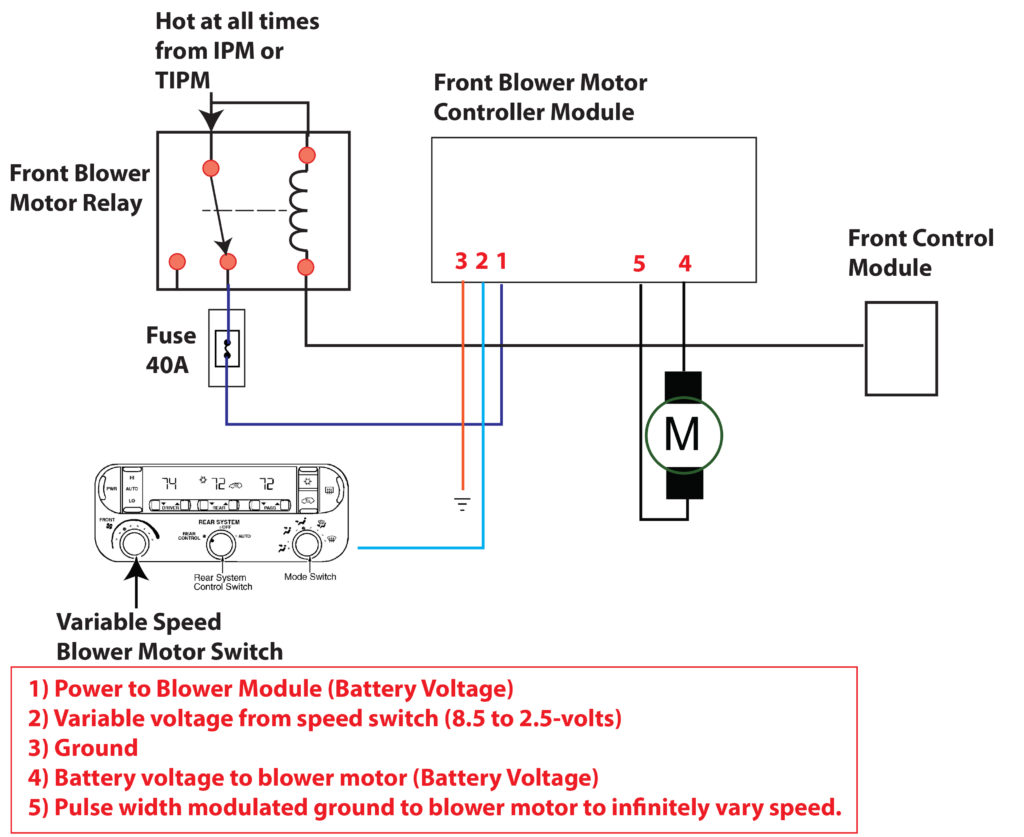 wiring diagram blower motor