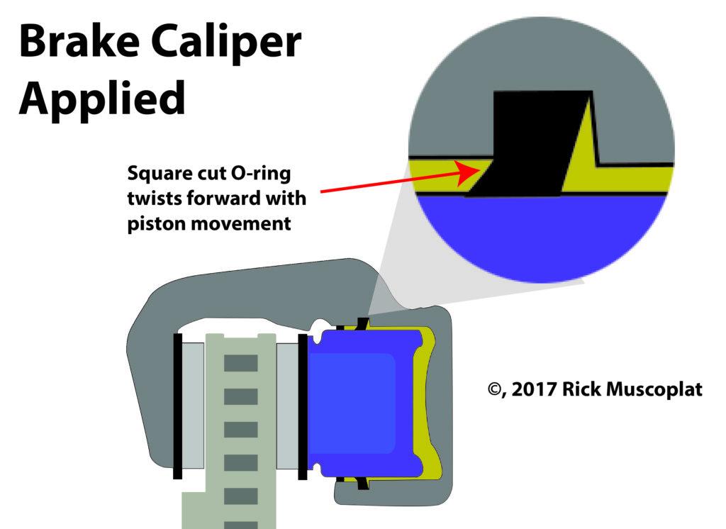brake caliper applied