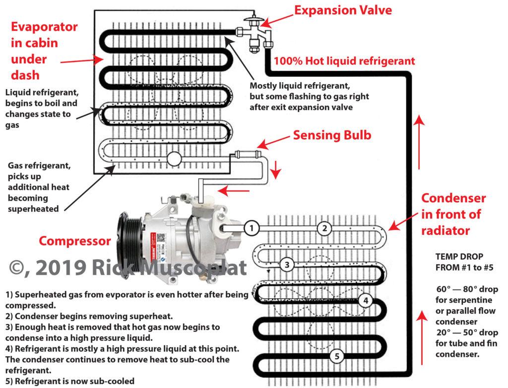 expansion valve auto ac