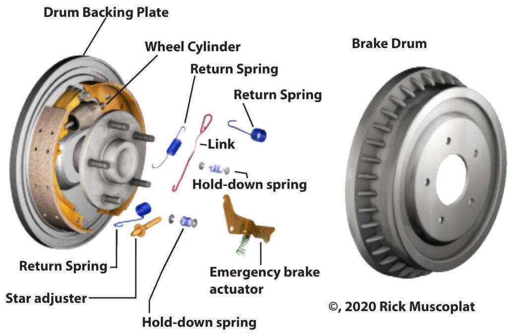 drum brake exploded diagram