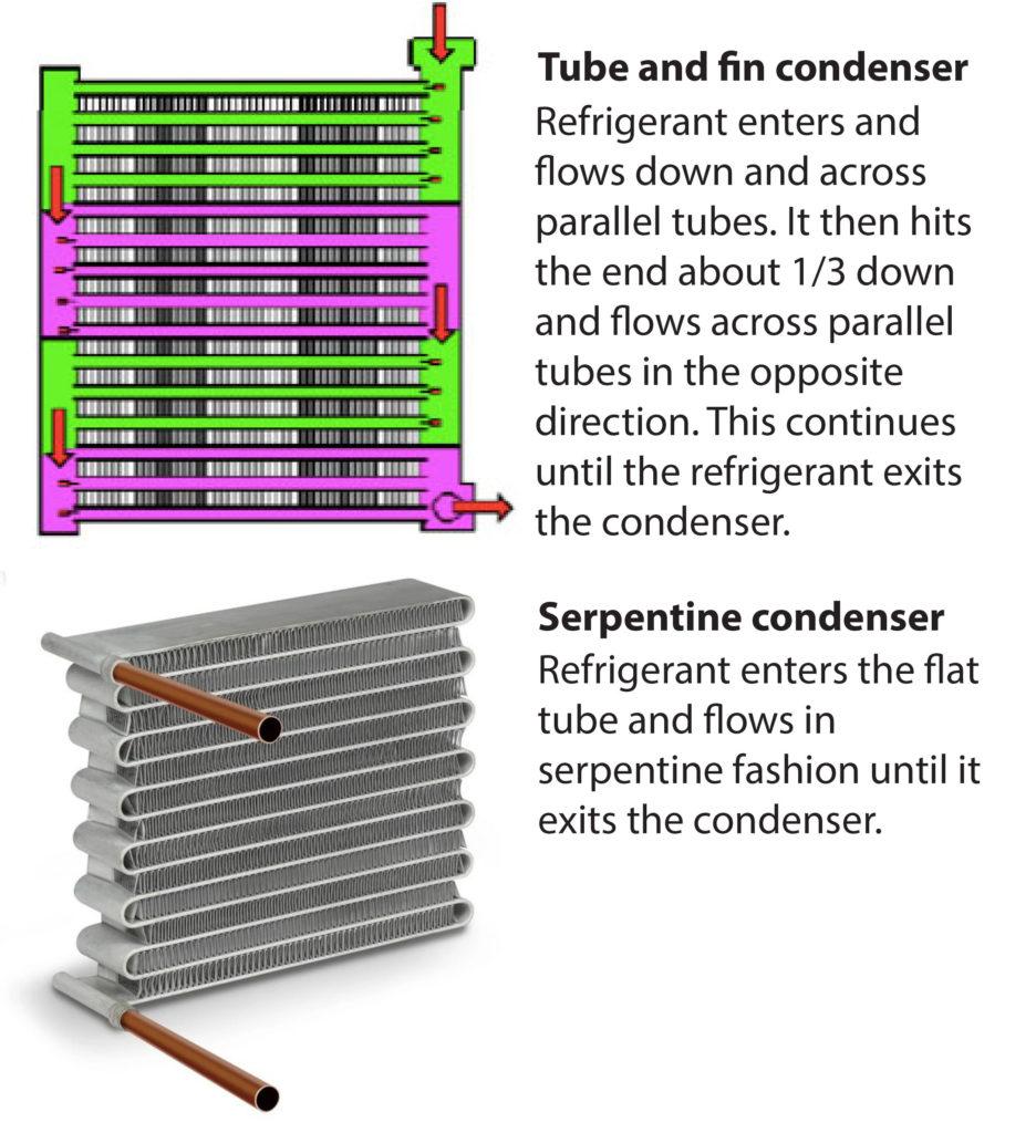 serpentine condenser