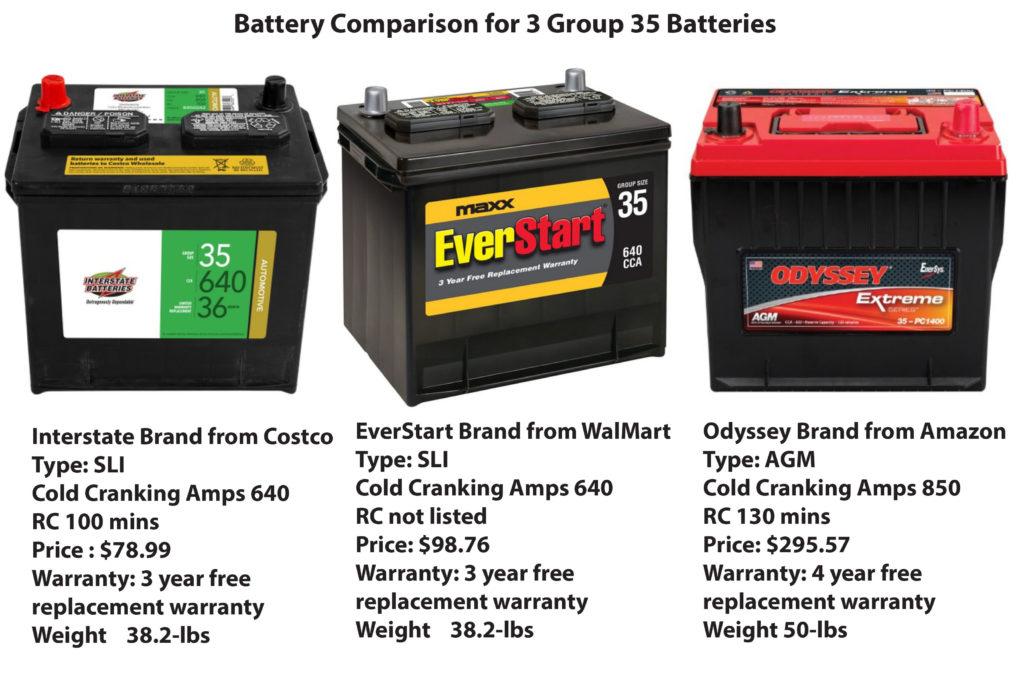 car battery comparison