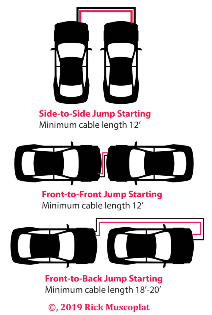 jumper cable length