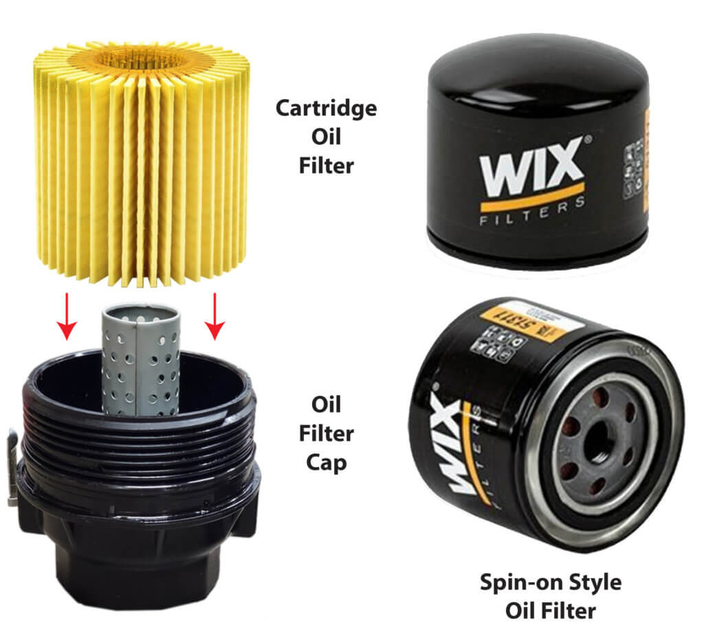 cartridge oil filter versus spin on oil filter