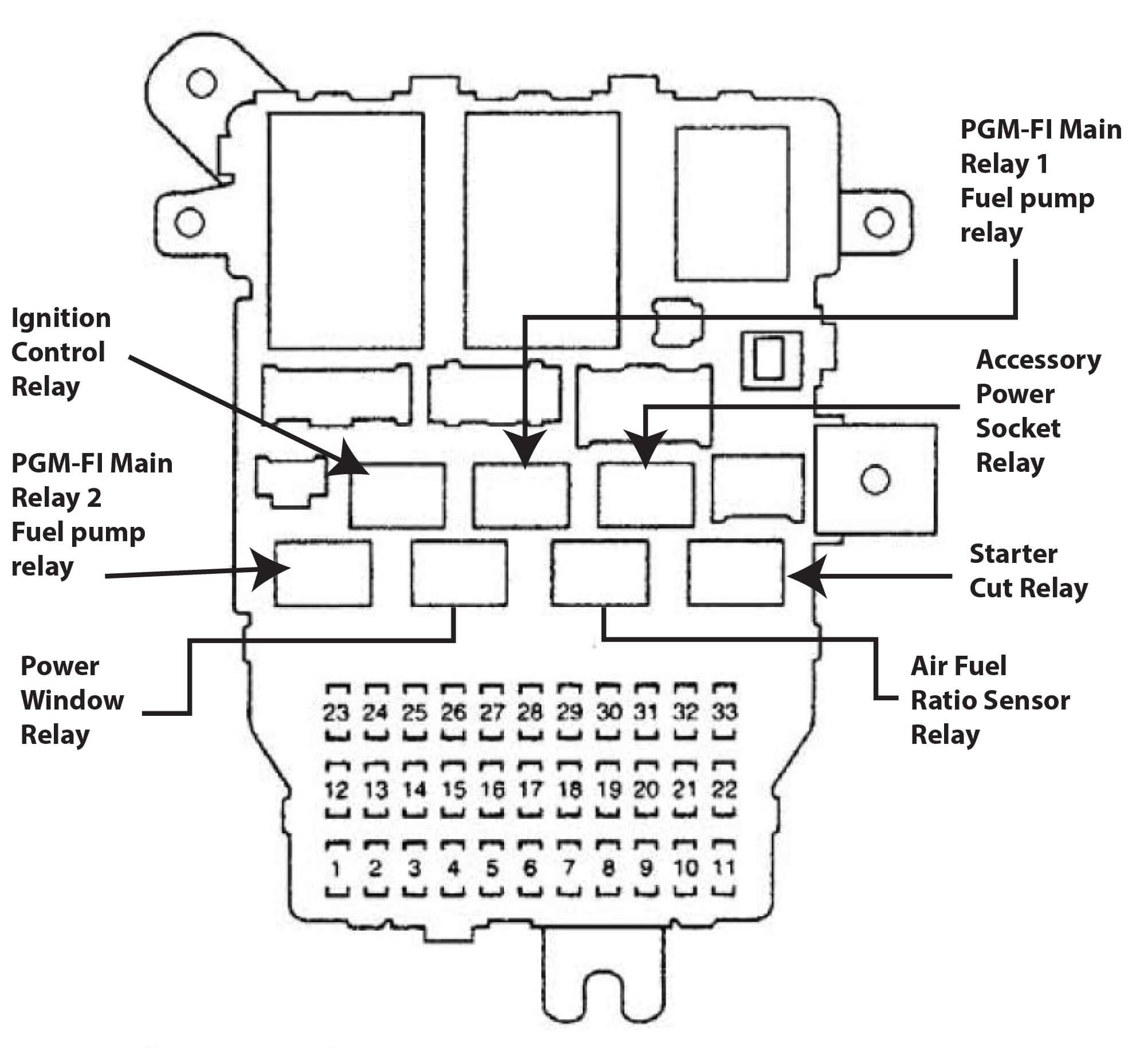 2003 honda accord fuse layout — ricks free auto repair advice ricks free  auto repair advice | automotive repair tips and how-to  rick's free auto repair advice