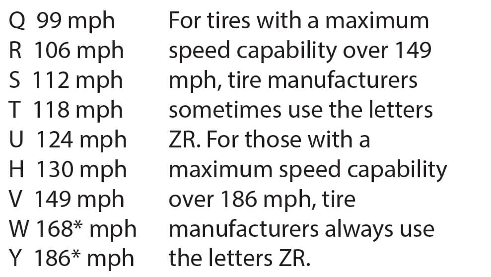 tire speed rating chart