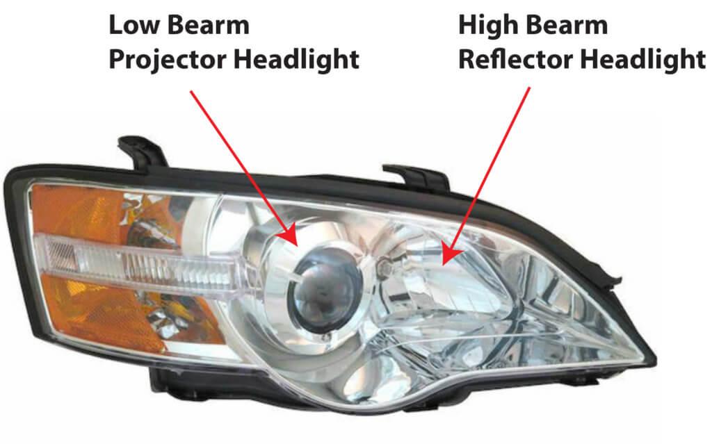 projector headlight versus reflector headlight