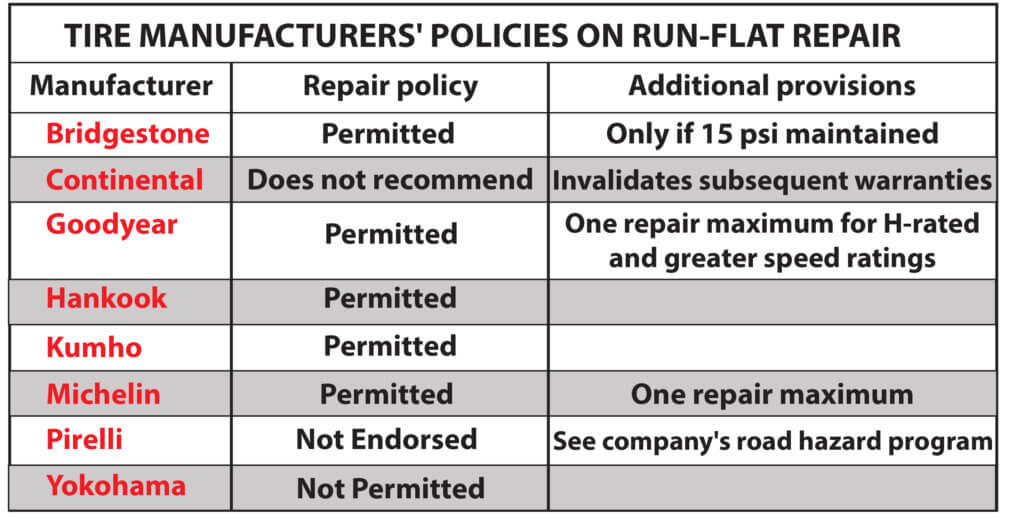 Chart showing which run flat tire brands can be repaired